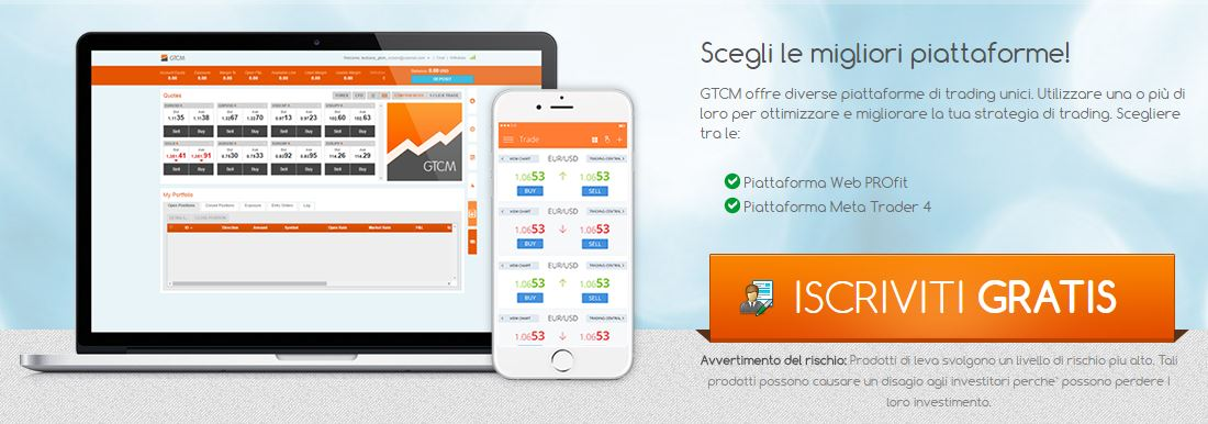 GTCM trading forex